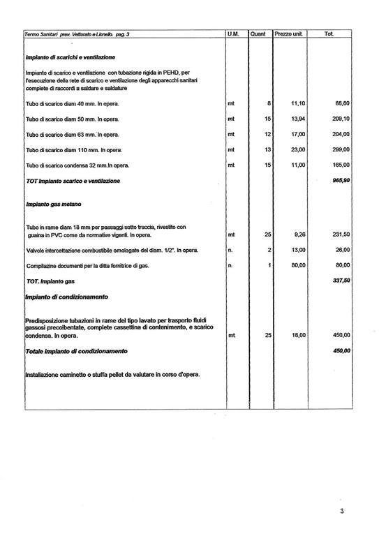 Nuovo impianto termocamino combinato acs richiesta di for Fac simile preventivo lavori di ristrutturazione
