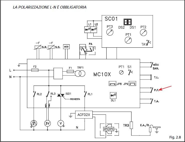 Errore 04 caldaia beretta condizionatore manuale istruzioni for Caldaia riello residence in blocco