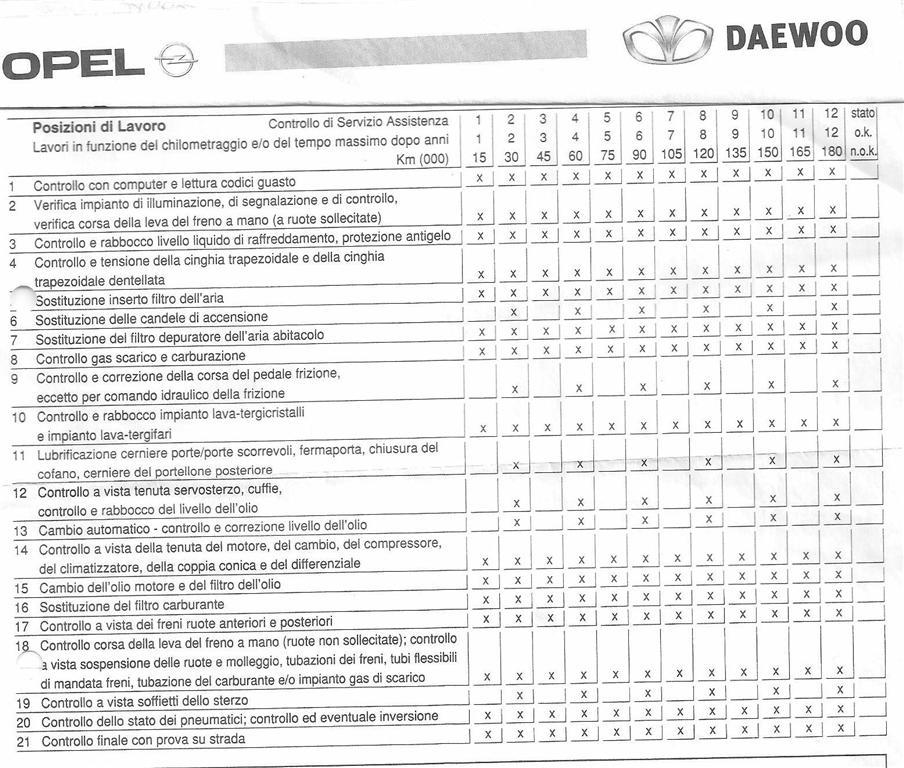 Schema Elettrico Opel Meriva : Piano di manutenzione dettagliato opel meriva