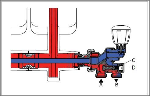 Spostamento calorifero con valvola monotubo forum for Sostituzione di tubi di rame con pex